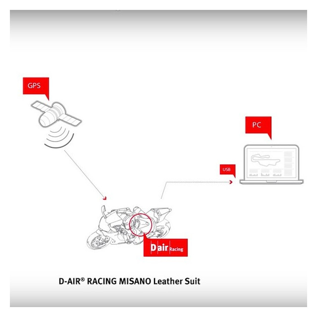 DAINESE D-AIR RACING MISANO ESTIVA LEATHER SUIT - GPS SYSTEM